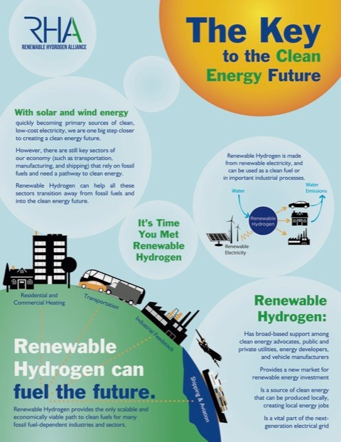 Renewable Hydrogen full-page flyer. Bubbles of information and traveling on the earth.