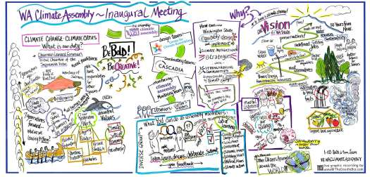 WCA Inaugural Meeting Notes