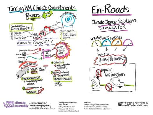 WCA Turning WA Climate Commitments into Results, En-Roads - Climate Change Solutions Simulator Notes
