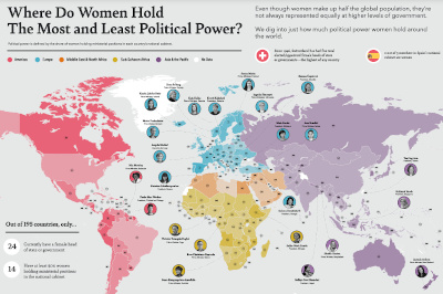 Where do Women hold the Most and Least Political Power? Global color map.