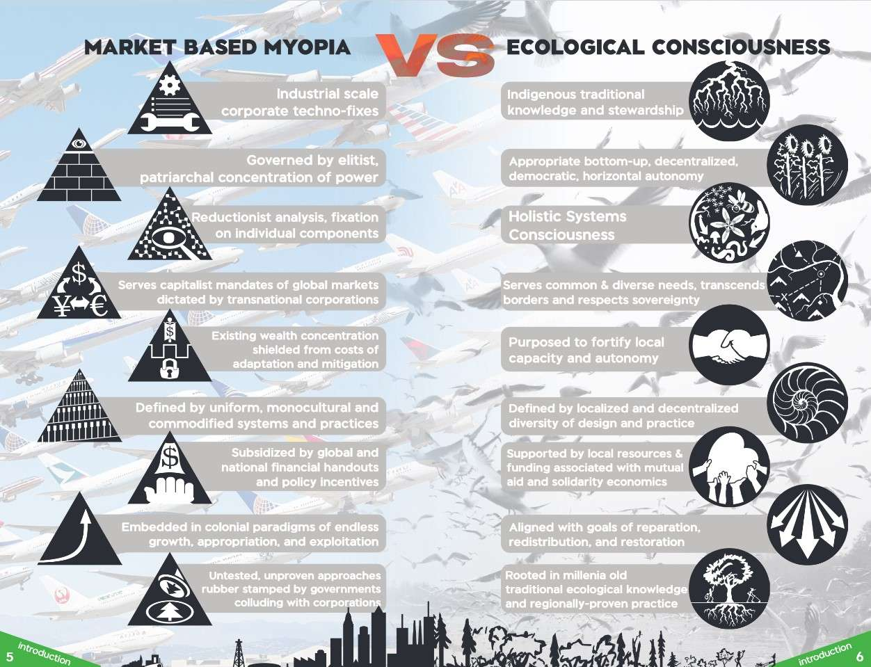 Hoodwinked-Market vs Ecological Consciousness. This versus that comparison of values.