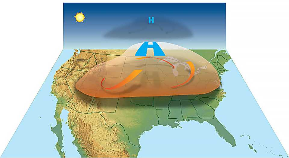 Heat Dome example over a U.S. map. High pressure dome recirculating winds.