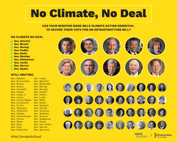 No Climate, No Deal. Senator's stance on climate bill.