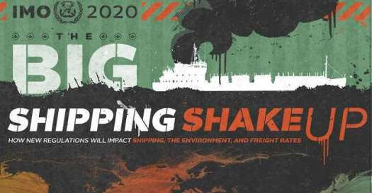 IMO 2020 - The Bob Shipping Shake-up - Tanker sailing on oily seas.