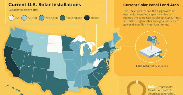 How Much Land is Needed to Power the U.S. with Solar?-Shaded US Map