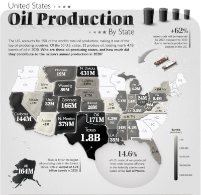 Visual Capitalist-Oil by State