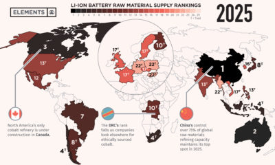 Top 25 Nations Producing Battery Metals for the EV Supply Chain